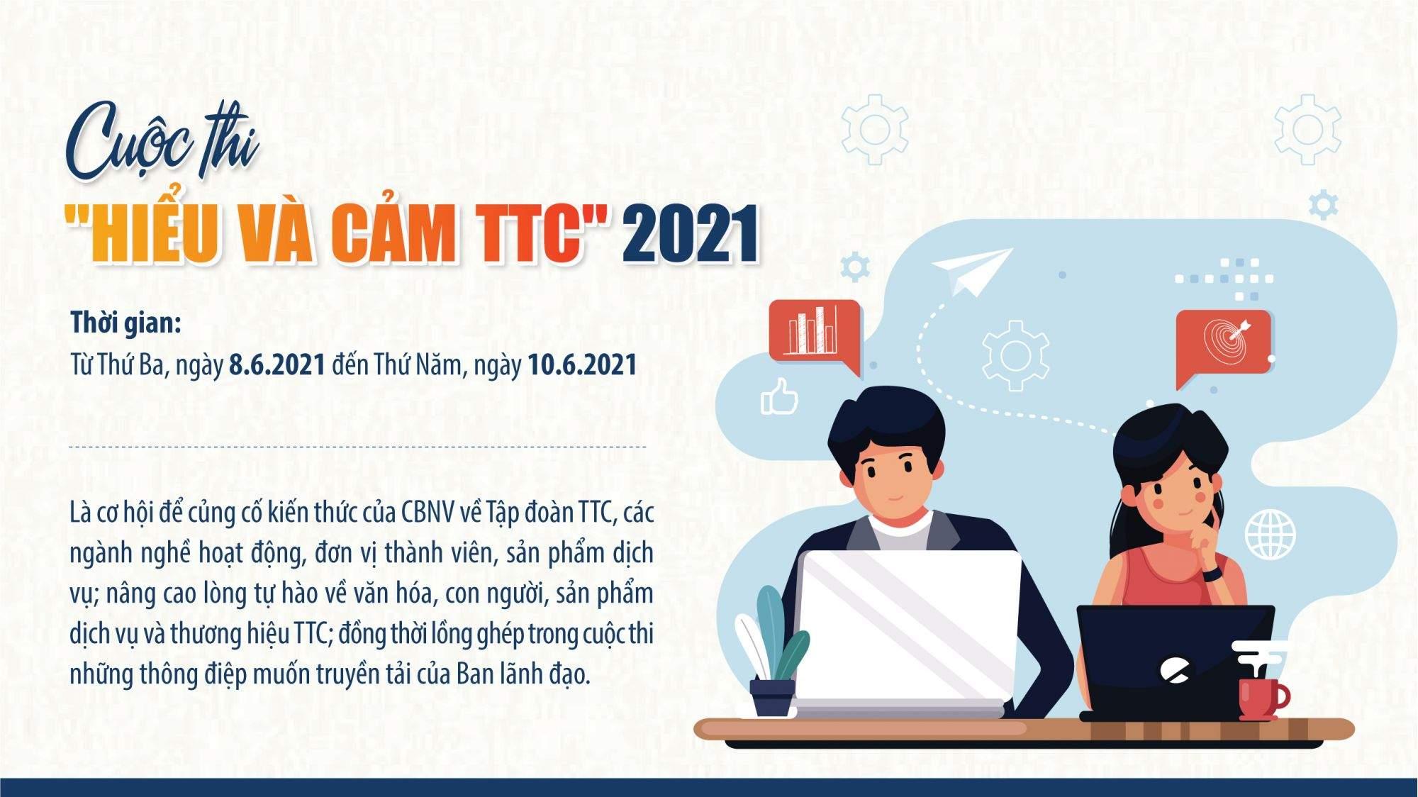 """Cuộc thi """"Hiểu và Cảm TTC"""" 2021"""