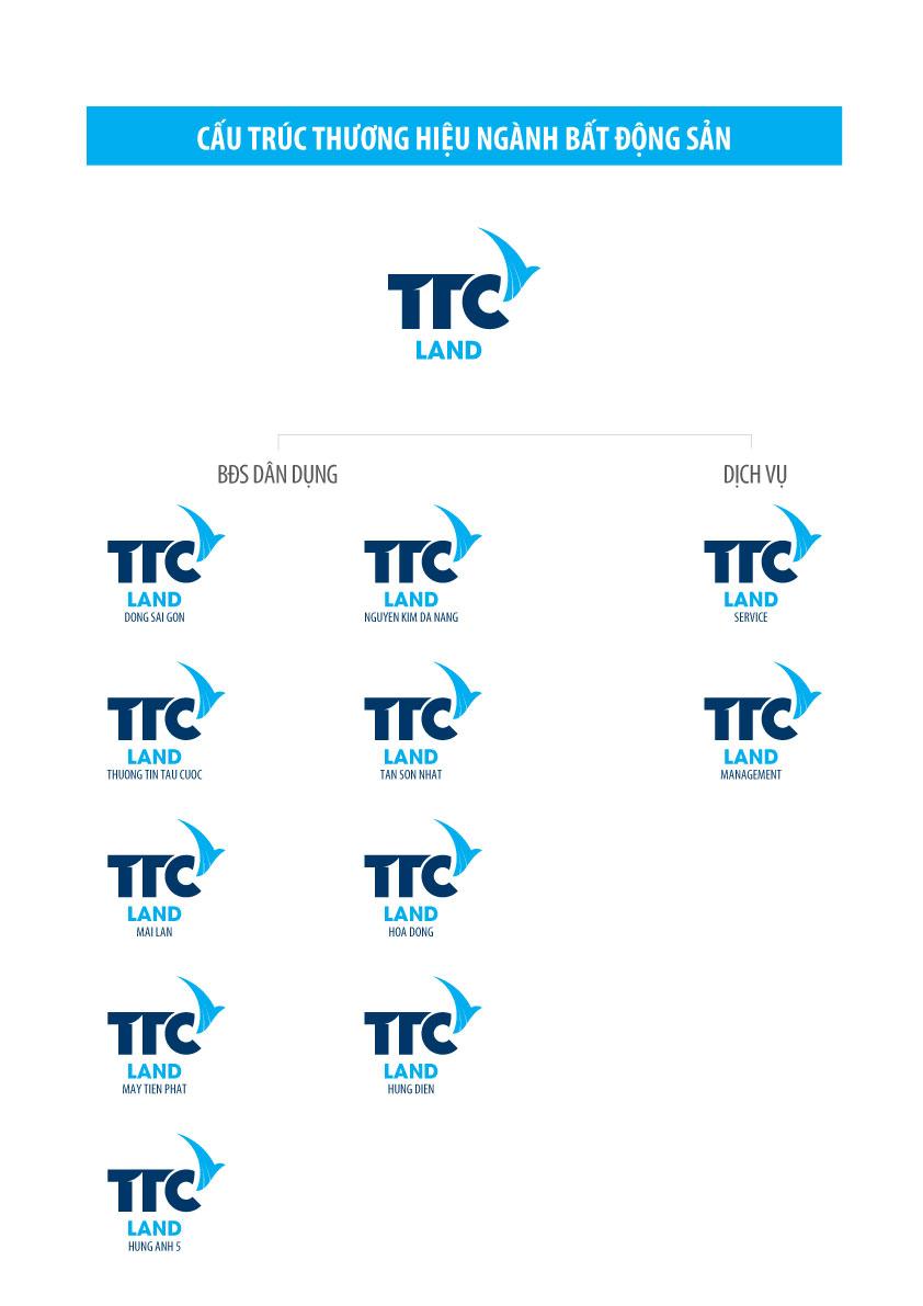 CAU-TRUC-TTC-L AND-2020.jpg